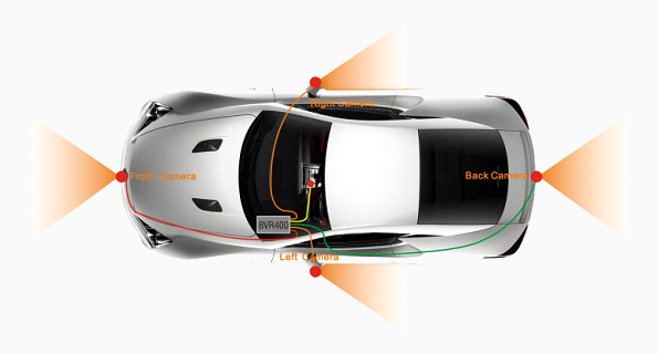 360 Car View