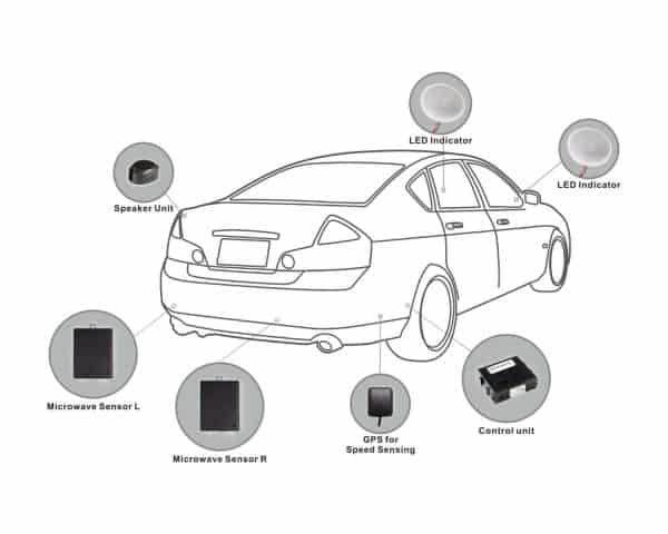 BSS2 -- Microwave Radar Blindspot Detection System 1
