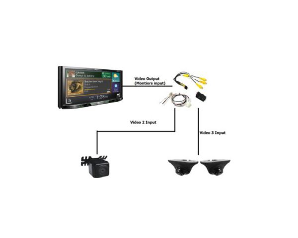 CM-Switcher -- 3 Way Video Switching System for In-dash Multimedia 1