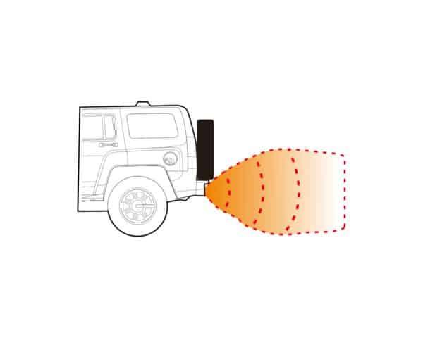 PSR4000 -- Digital Ultrasonic Parking Sensors 2